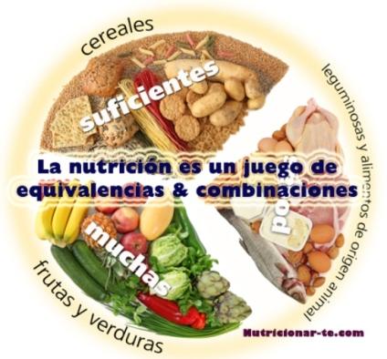 comida_balanceada