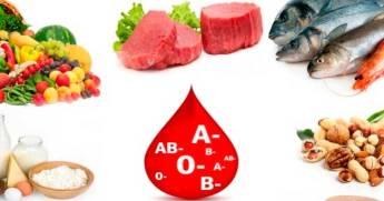 dieta-segun-la-sangre